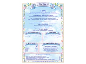 Creating a Perfect Gift Everytime